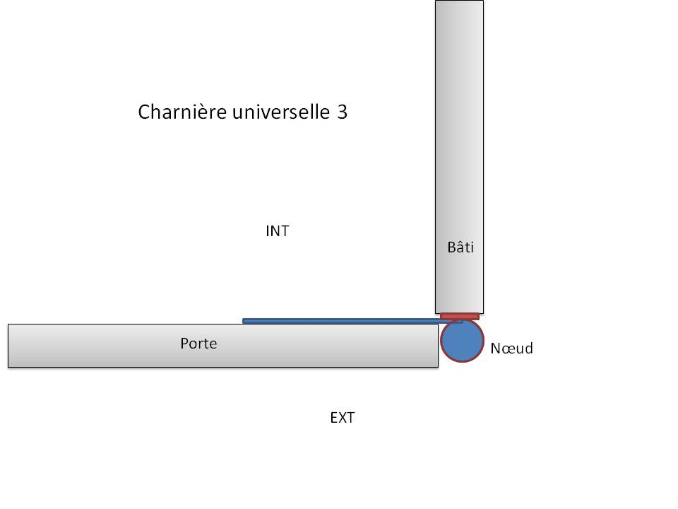 Charniere universelle 3